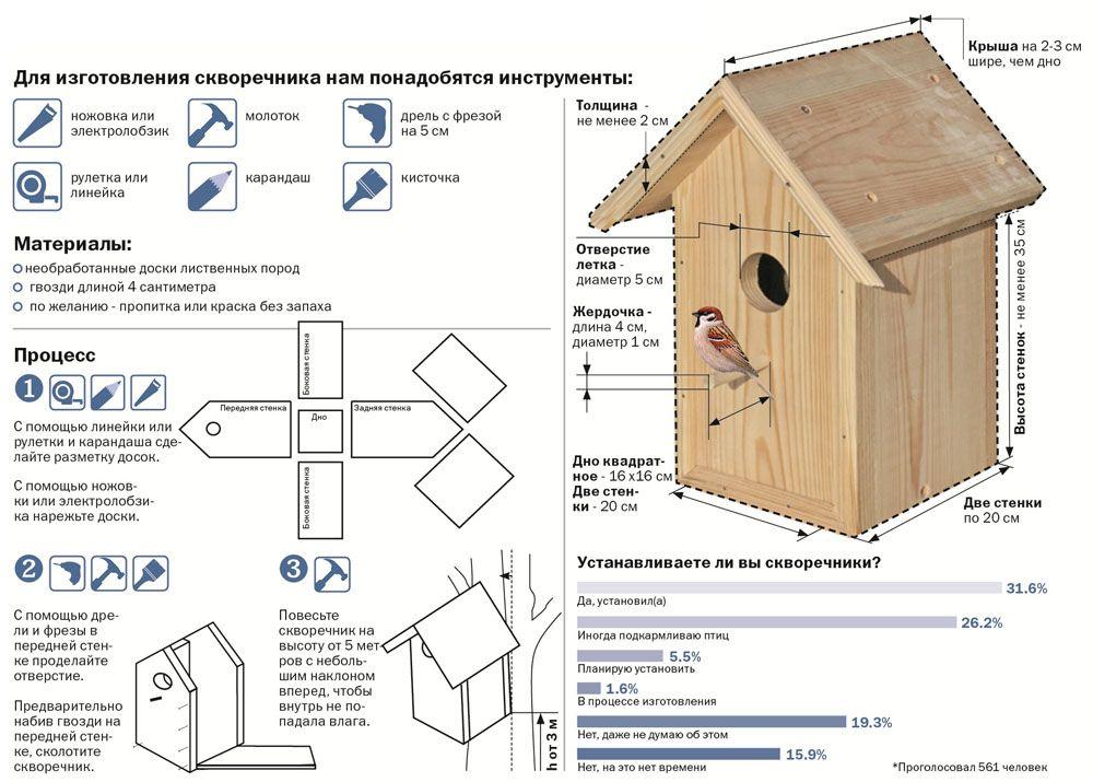 Схема раскладки конструкции и основные размеры