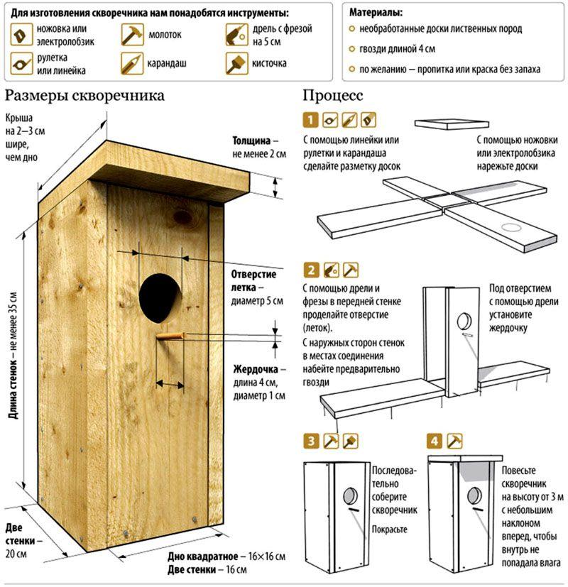 Инструменты, материалы и вариант сборки конструкции