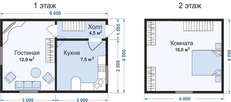 Площадь 4 на 6 м