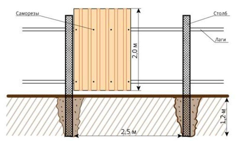 Схема установки конструкции из металла