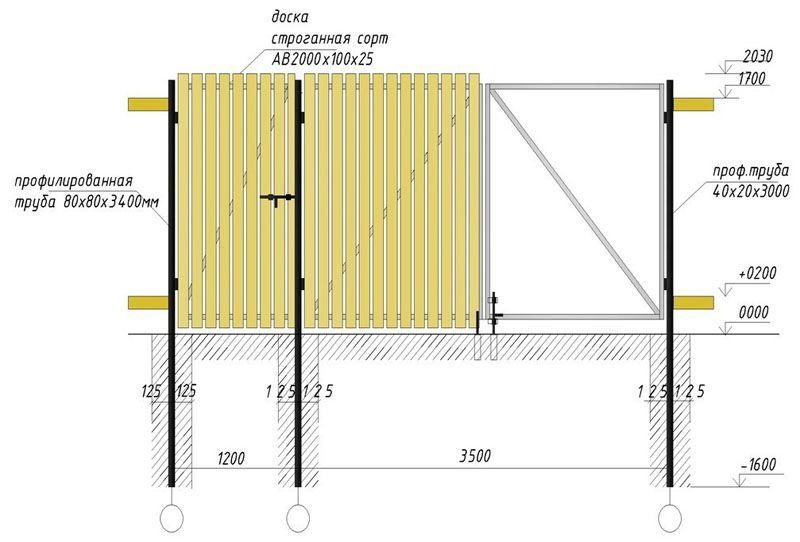 Схема конструкции из дерева
