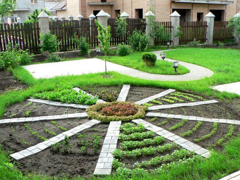 Дизайн дачного участка с огородом своими руками