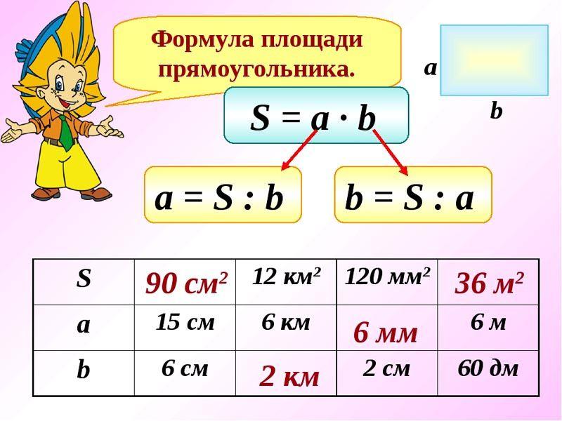 Расчет данной конфигурации