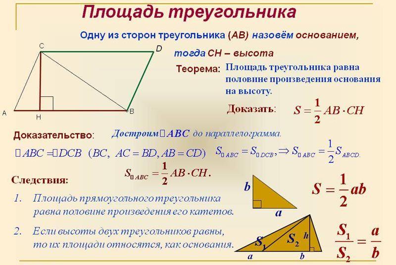 Помещение в виде трапеции можно разделить на треугольники и прямоугольники и отдельно посчитать их площади