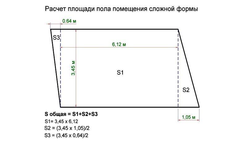 Расчет площади стен сложной конфигурации