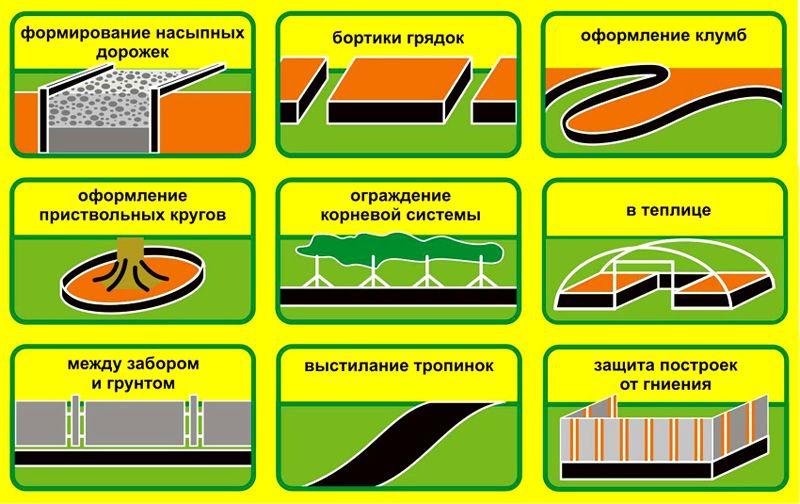 Особенности установки ленты