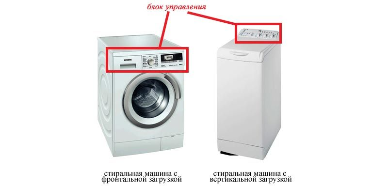 Отличия между машинами с вертикальной и фронтальной загрузкой