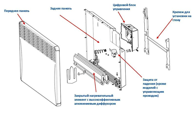 Составные части конверторного обогревателя – все гениальное просто