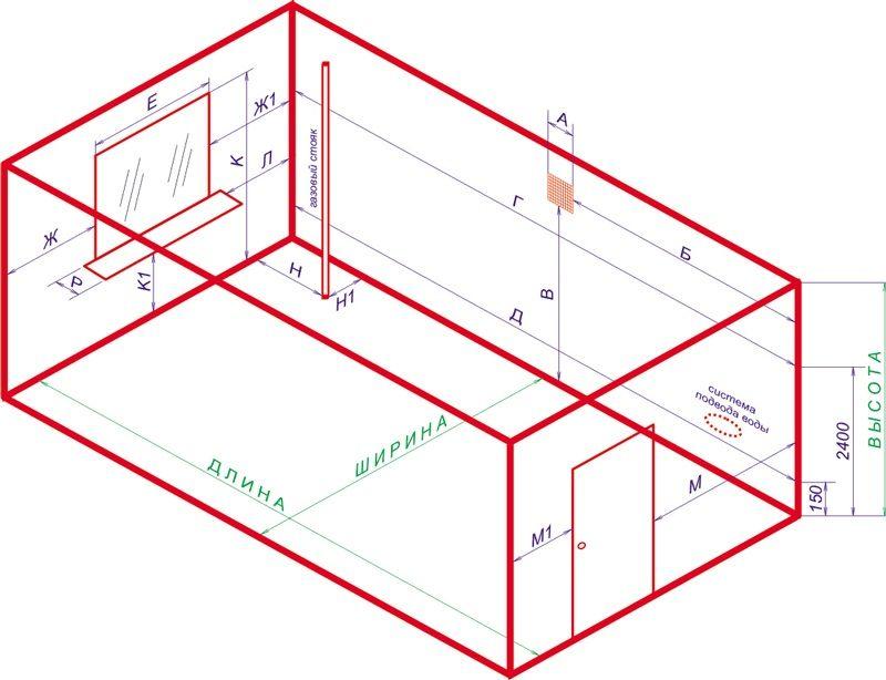 На схеме показаны все необходимые замеры для правильных расчетов