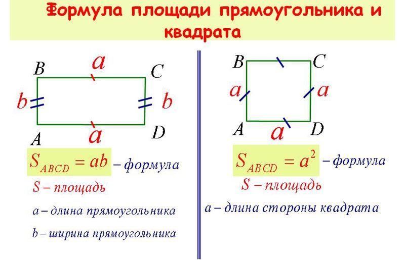 Особенности расчетов стандартных фигур