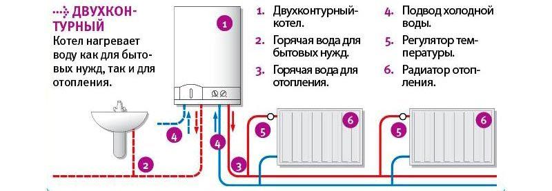 На схеме показан вариант подключения двухконтурной конструкции