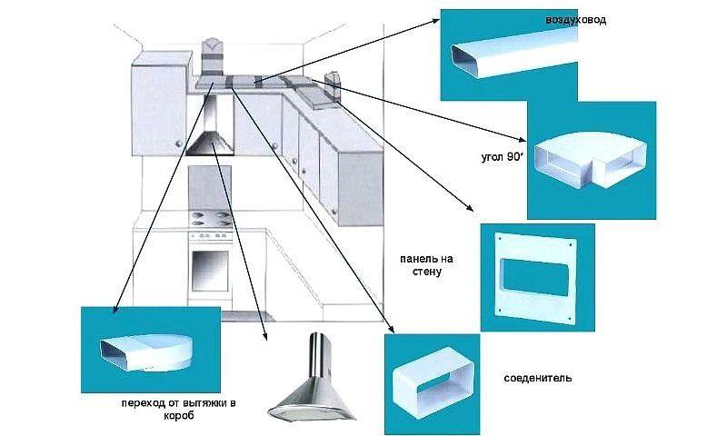 На схеме показано, как подсоединяется воздуховод
