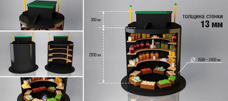 Стандартные размеры установки можно посмотреть на картинке