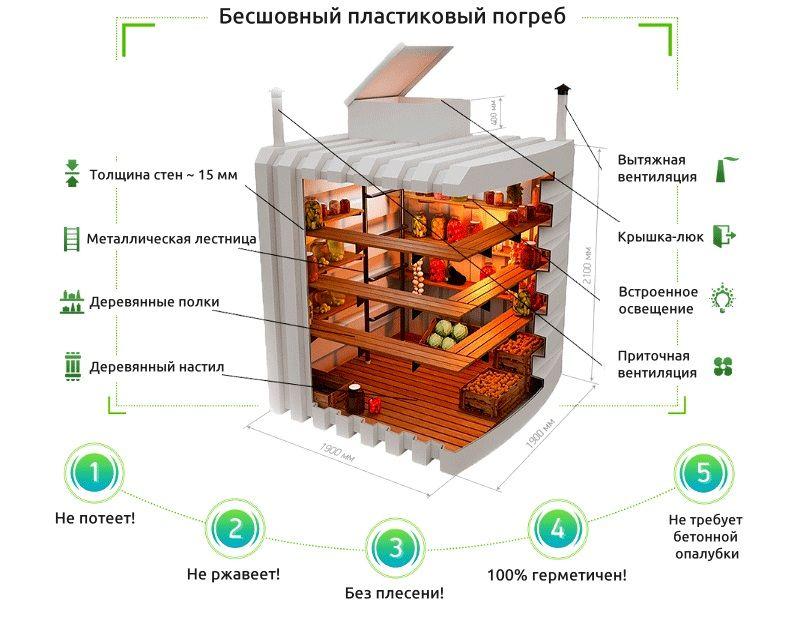 Особенности конструкции и устройство отдельных элементов можно посмотреть на фото