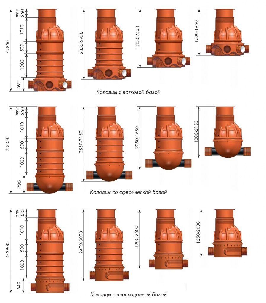 Из типовых элементов собирают различные конструкции