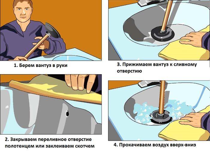 Вместо этого ручного инструмента можно создать высокое давление воздуха с применением пылесоса, оснащенного функцией выдувания