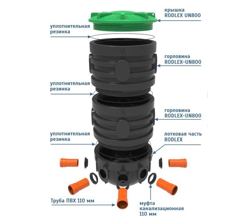 Смотровой полимерный колодец для канализации