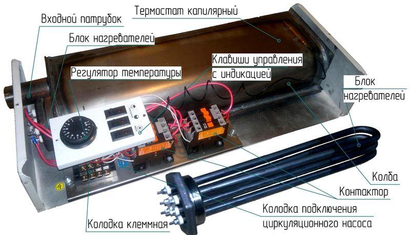 Конструкция простого электрического котла для отопления частного дома