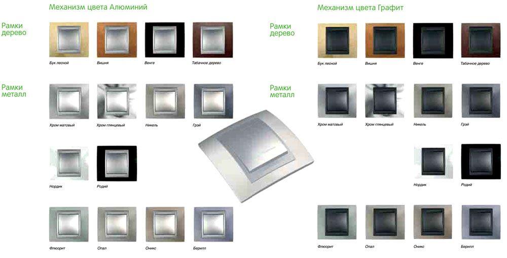 Unica TOP – хром/алюминий для современного дизайна. Рамку можно подобрать на 1-4 розетки.