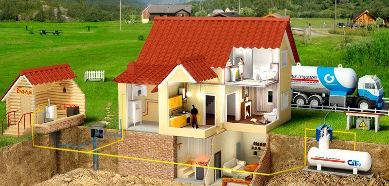 Автономная газификация дачи поможет решить проблему быстро, без чрезмерных затрат