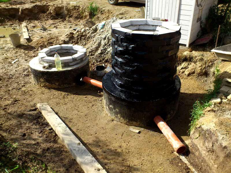Так делается гидроизоляция снаружи