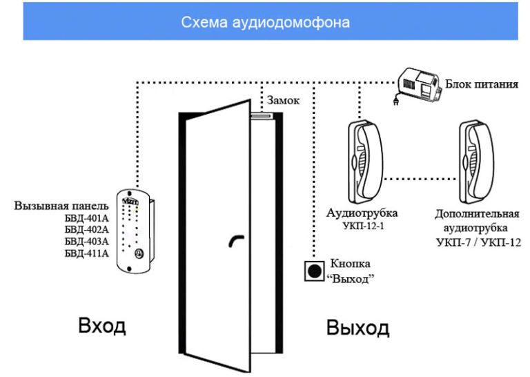 Схема домофона в квартире принцип работы