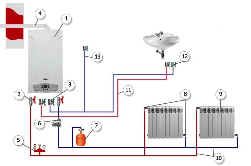 Схема работы двухконтурного агрегата