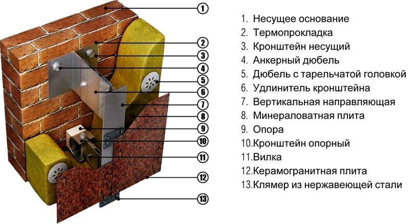 Монтажная конструкция