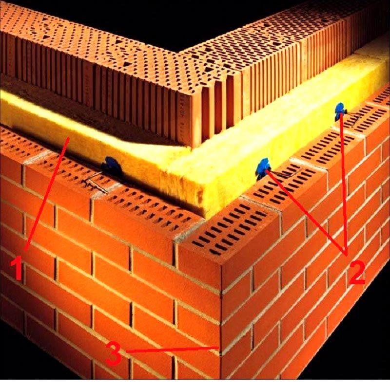 Утеплитель можно устанавливать внутри строительных конструкций