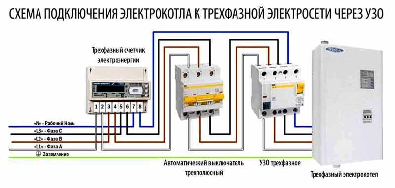 Вариант подключения к электросети