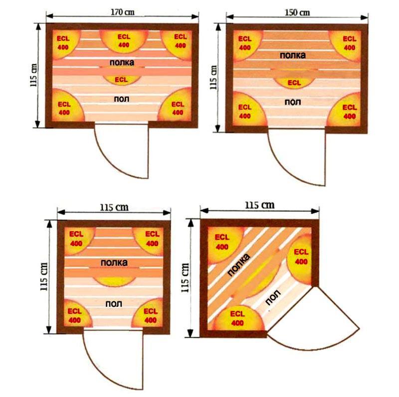 Схема расположения излучателей в кабинке