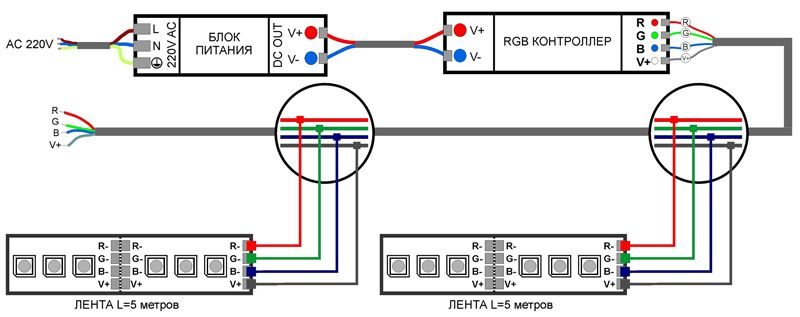 Блок питания к светодиодной ленте должен быть подключен в точном соответствии со схемой