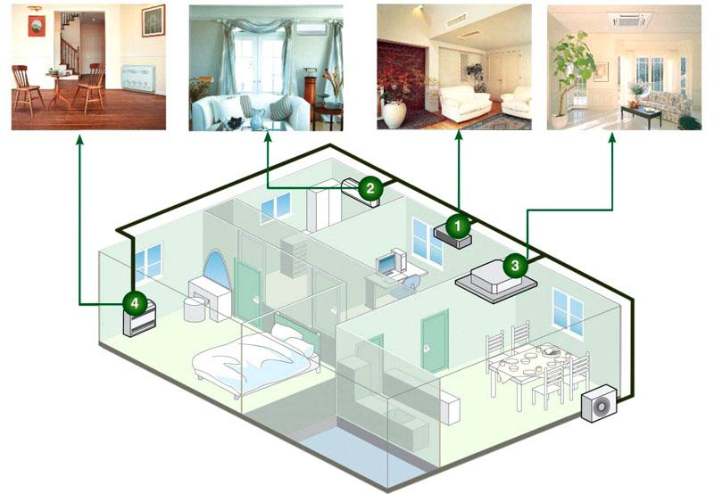 Для каждого помещения можно выбрать свой внутренний блок