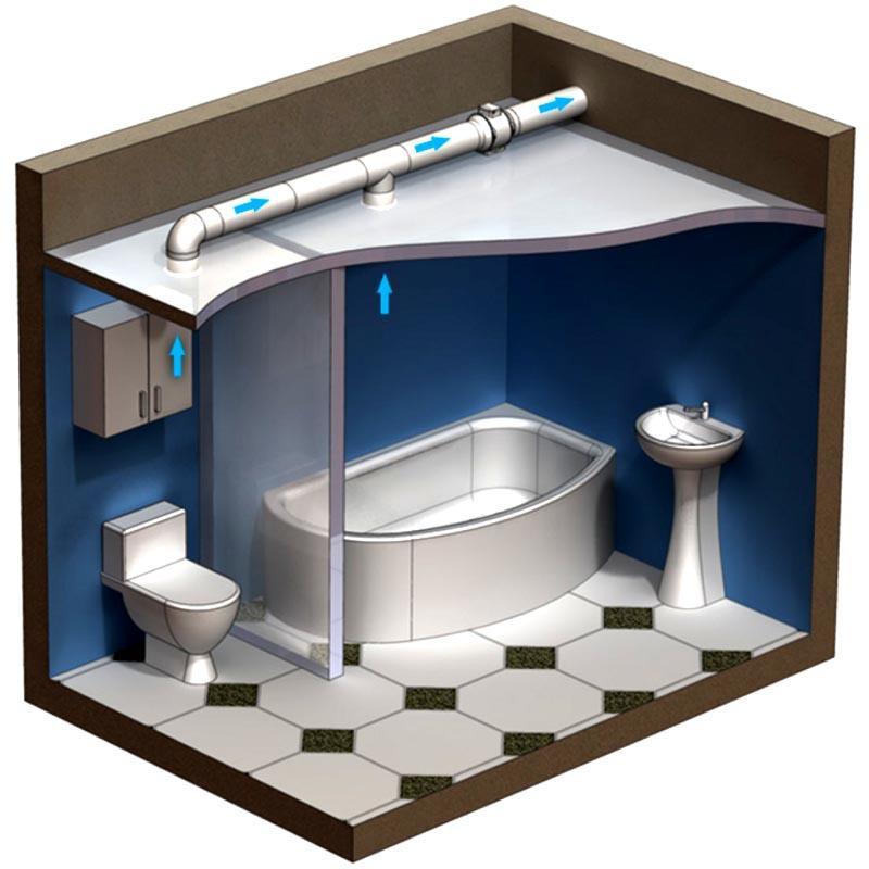 Качественная вентиляция позволит создать оптимальный микроклимат в ванной комнате