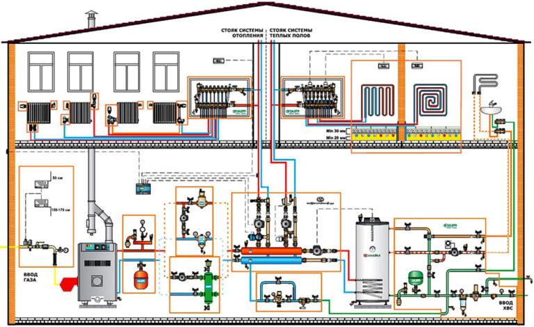 Как сделать проект отопления двухэтажного дома своими руками 34