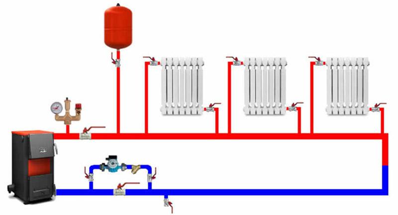 Отопление частного дома своими руками: схемы. - m 12