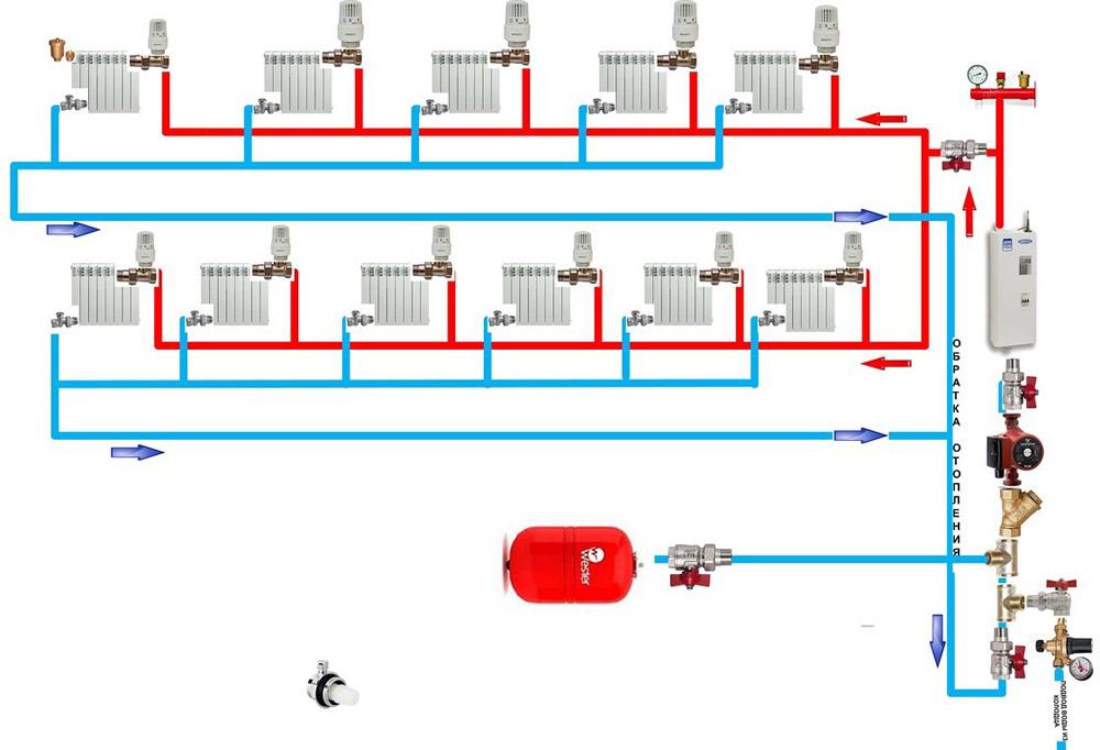 Схема двухтрубной системы отопление