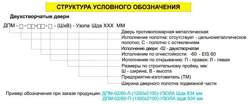 Таблица условных обозначений