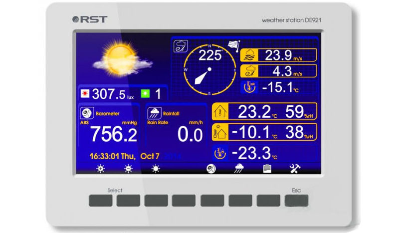 Модель RST 01921