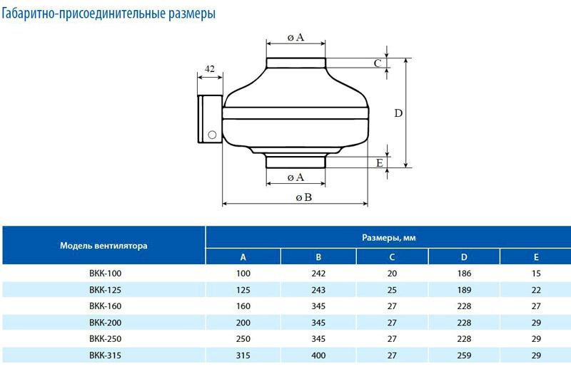Размерные габариты канального вентилятора