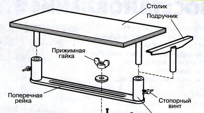 Промышленный агрегат без лишних затрат: самодельный токарный станок по металлу своими руками