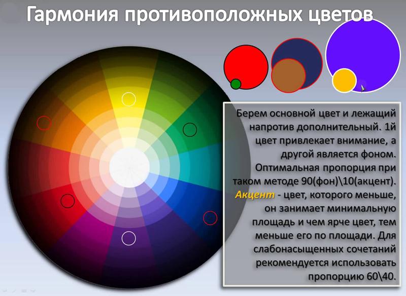 Цветовой круг и правила сочетания контрастов