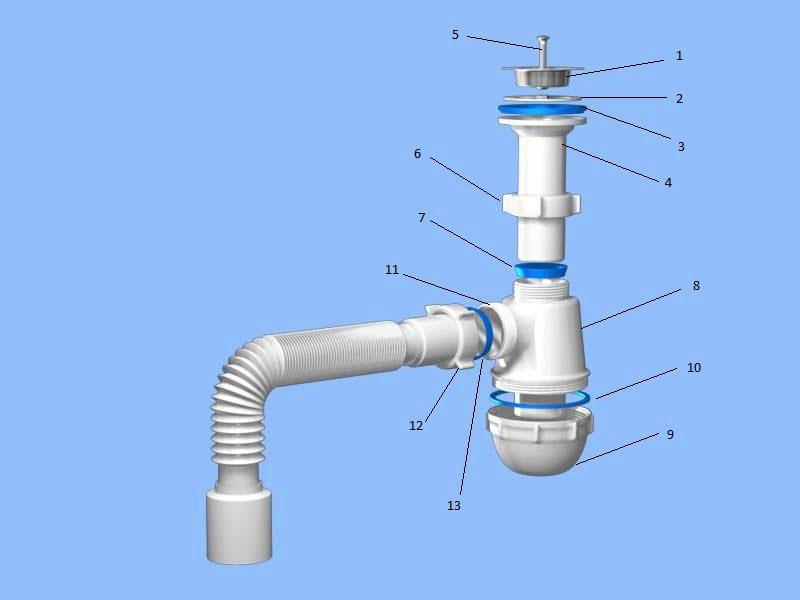 Подробная схема устройства: 1-пробка, 2- защитная сетка, 3- прокладка, 4- выходной патрубок, 5-ручка пробки, 6- фиксирующее кольцо, 7-прокладка, 8-стакан, 9-крышка стакана, 10-прокладка, 11-выходной патрубок стакана, 12- прокладка, 13- гофротруба