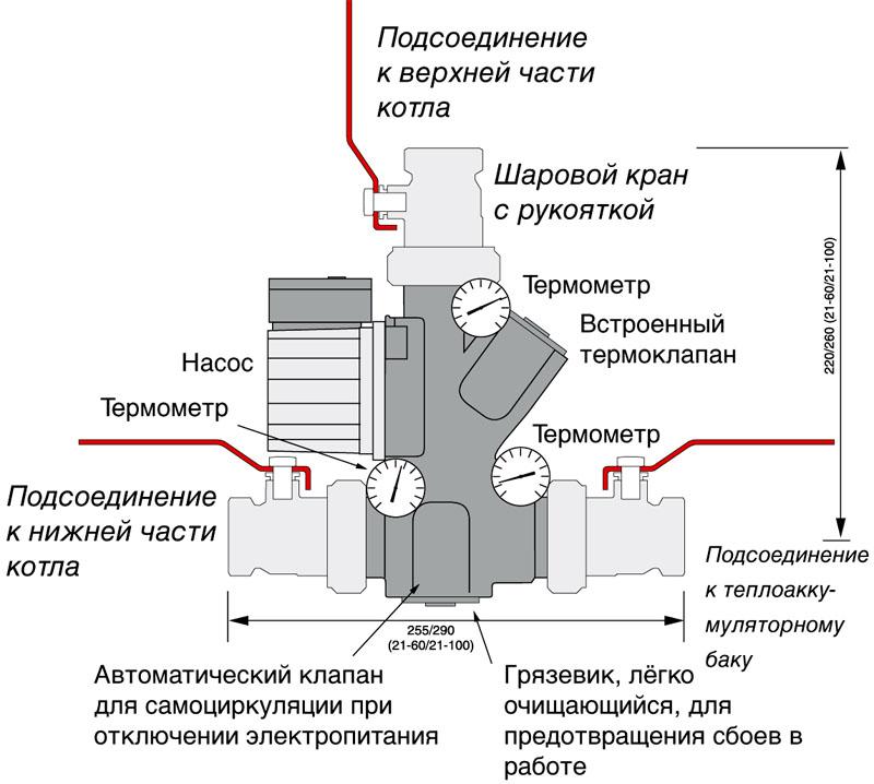 Схематическое изображение трехходового клапана с разъяснениями