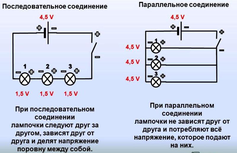 Способы соединения светодиодов