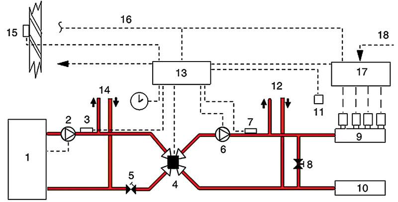 Схема регулирования температуры теплого пола при помощи подобного устройства