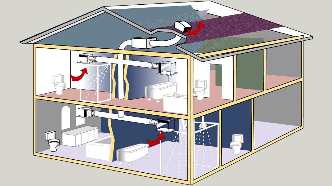 Виды вентиляции: преимущество и недостатки вентиляционных систем