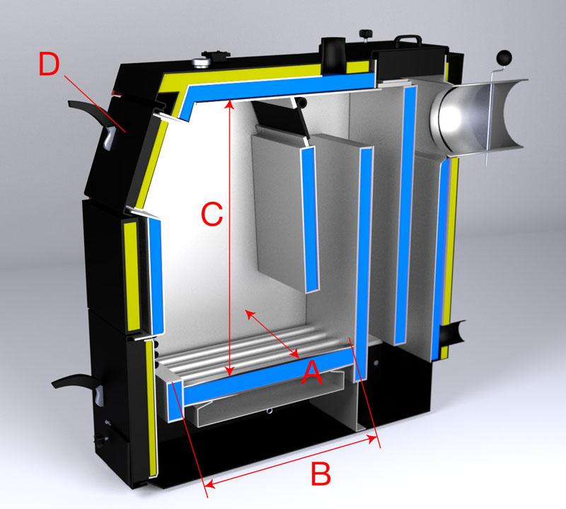 Объем камеры определяет возможности котла с водяным контуром