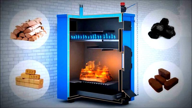 Тип используемого топлива в агрегатах длительного горения может отличаться