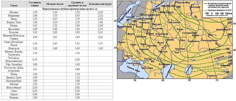 Разбивка уровня промерзания грунта по регионам Российской Федерации